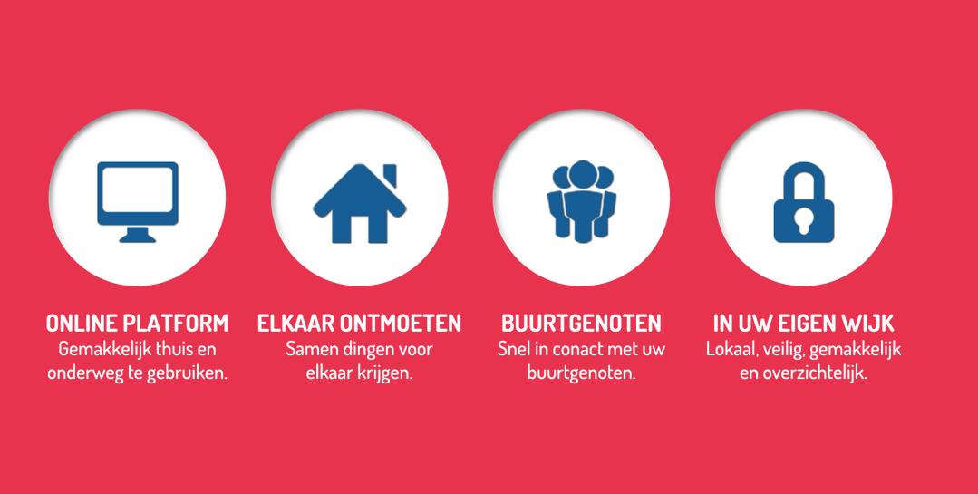 2014-11-24 12_41_45-Iris Wijk&Buurt Platforms _ Want u bent eigenaar van uw wijk!