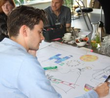 Bootcamp Riegmeer – Bedrijventerrein van de Toekomst | 15 mei